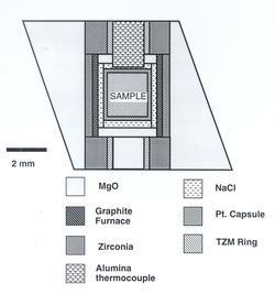 octahedra sample assembly