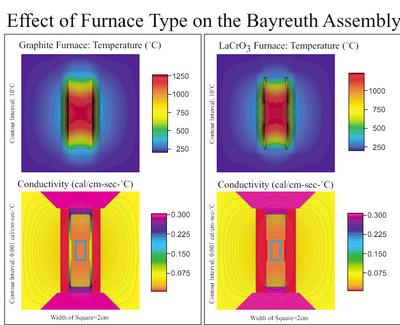 thermal gradients figure