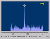 WDS spectrum of alloy with Si