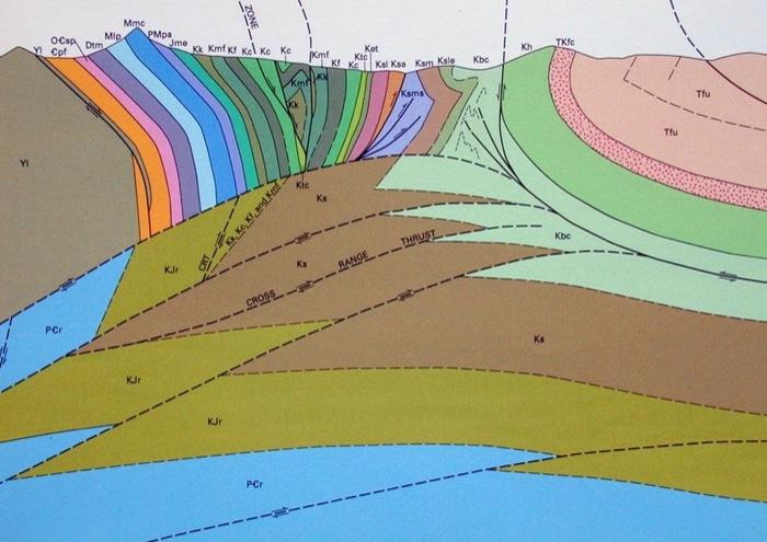Bridger Range Cross Section