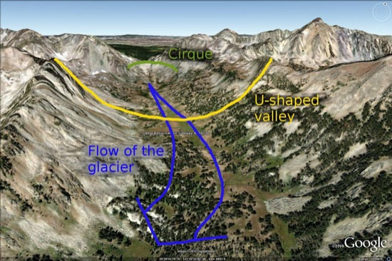 Glacial diagram of Bear Basin