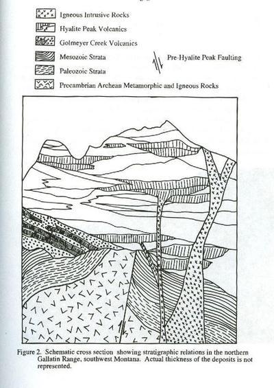 Hiza, Volcanic Layering