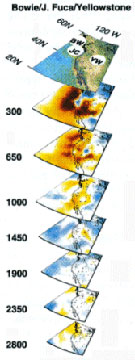 Seismic tomographic image of the mantle beneath Yellowstone.