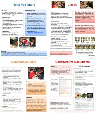 Active Learning Posters