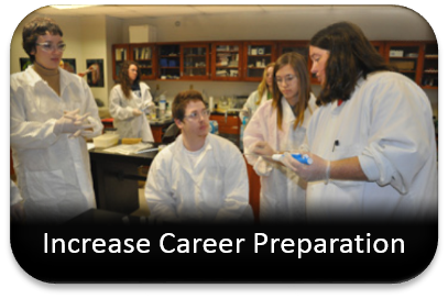Improve Career Preparation