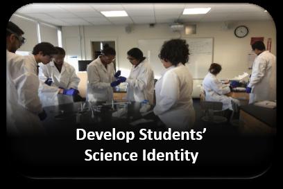 Science Identity
