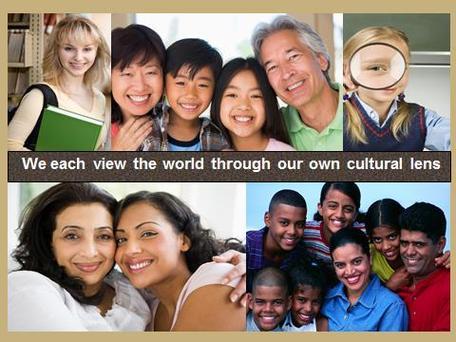 Cultural lens