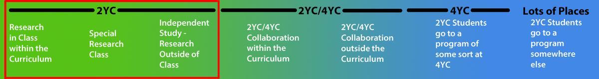 Continuum Image - 2YC Focus