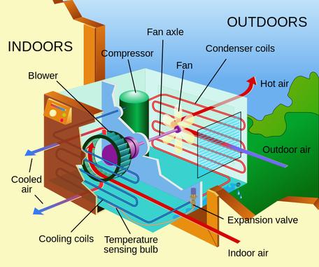 HVAC image