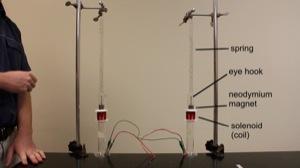 Image of motor/generator demonstration