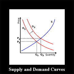 Supply & Demand - Small