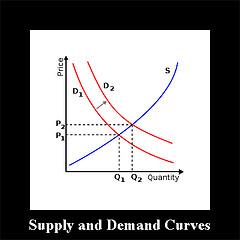 Supply & Demand - Small