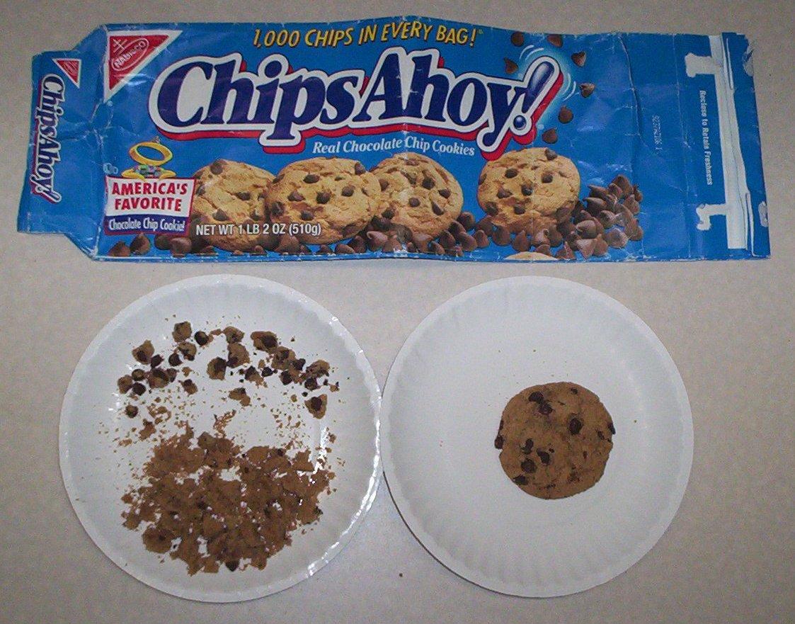 Independent Samples t-Test: Chips Ahoy® vs  Supermarket Brand