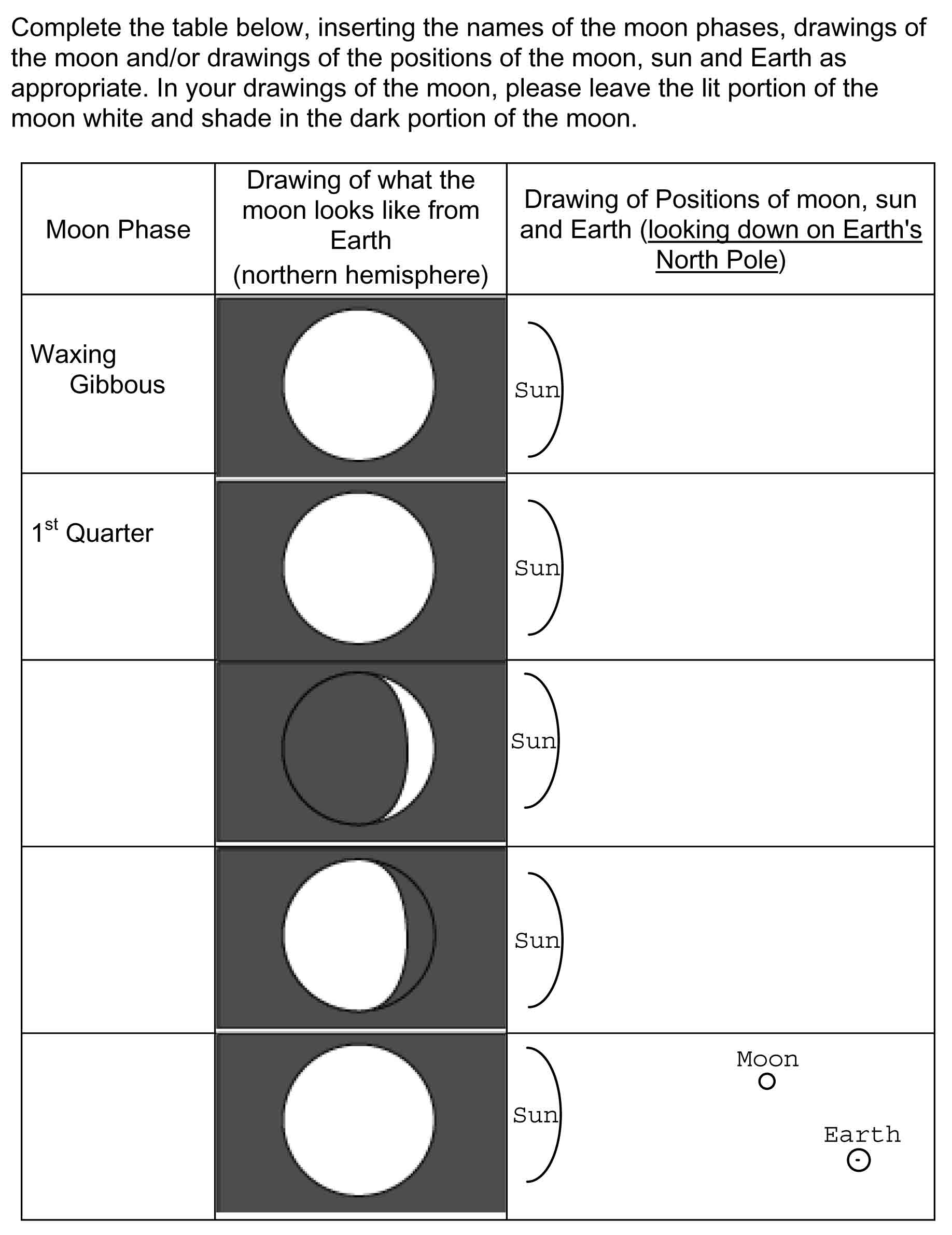 Phases and Eclipses of the Moon – Solar and Lunar Eclipse Worksheet