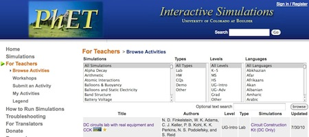 PhET Activities Database