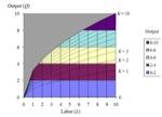 CD function 2D