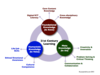 21stcenturylearning-synthesis-color.png