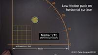 2-d motion with constant velocity thumbnail