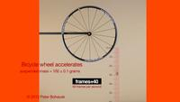 Bicycle Wheel Accelerated by Weight