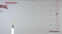 Direct Measurement Physics Energy in a Pendulum