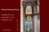 Gravity Powered Clock