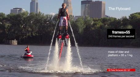 Water Jetpack