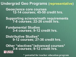 Slide 20 from Ridkey presentation at 2003 Teacher Prep workshop