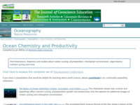 Go to /NAGTWorkshops/oceanography/visualizations/chemistry_productivity.html