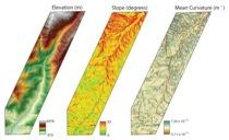 Figure 3:  Topographic Characteristics