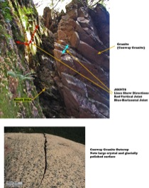 Figure 2: Franconia Notch Geology