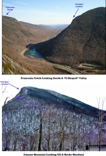 Figure 3: Large Scale Glacial Features in Franconia Notch