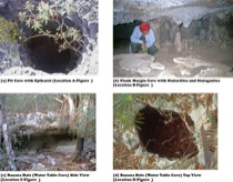Figure 7: Types of Caves