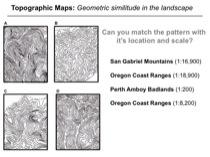 Figure 3. Topographic Maps: Geometric Similitude in the Landscape