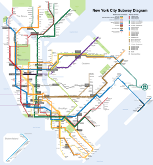 Schematic of NYC Subway