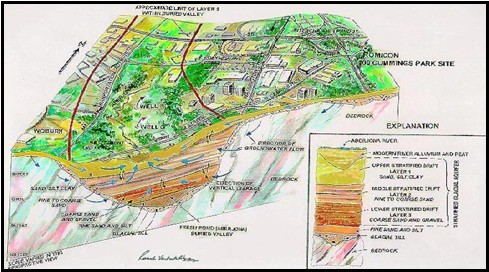 3D illustration of the Aberjona River Valley