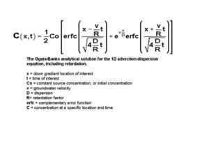 Ogata Banks formula